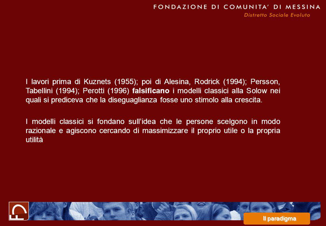 I lavori prima di Kuznets (1955); poi di Alesina, Rodrick (1994); Persson, Tabellini (1994); Perotti (1996) falsificano i modelli classici alla Solow nei quali si prediceva che la diseguaglianza fosse uno stimolo alla crescita.