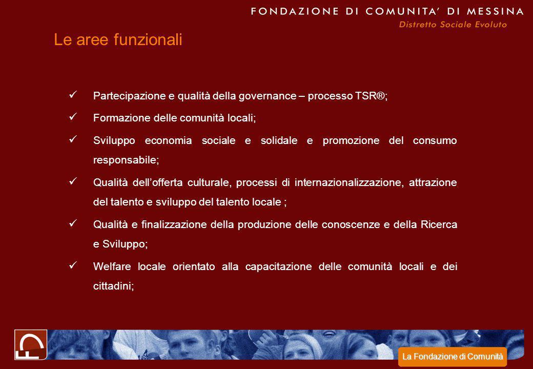 Le aree funzionali Partecipazione e qualità della governance – processo TSR®; Formazione delle comunità locali;