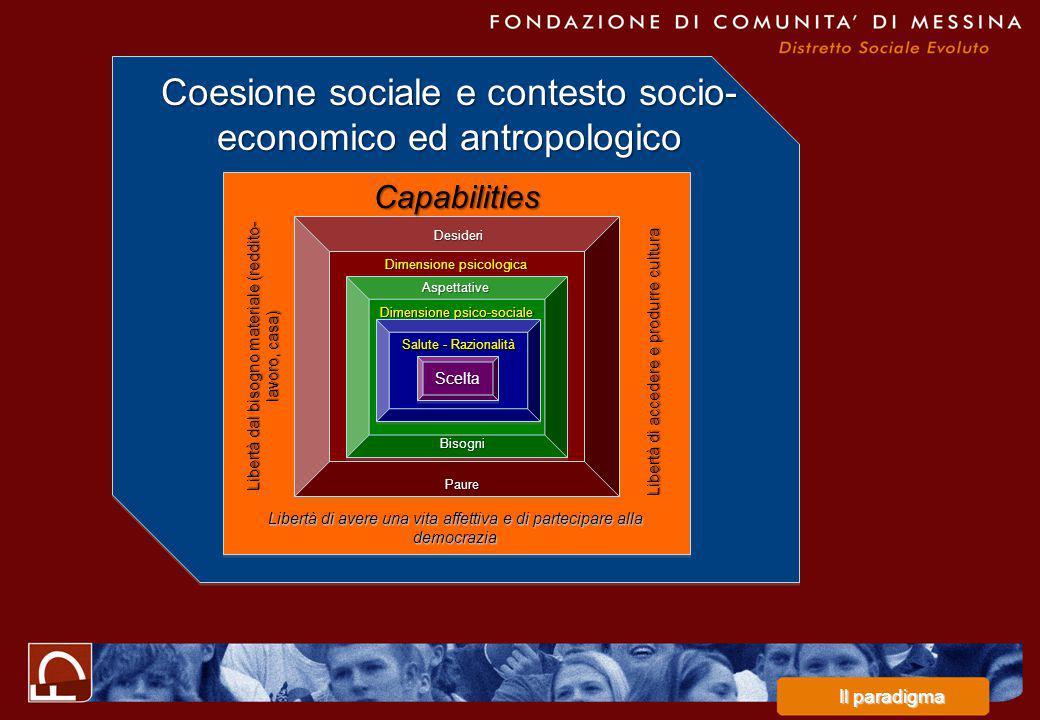 Coesione sociale e contesto socio-economico ed antropologico