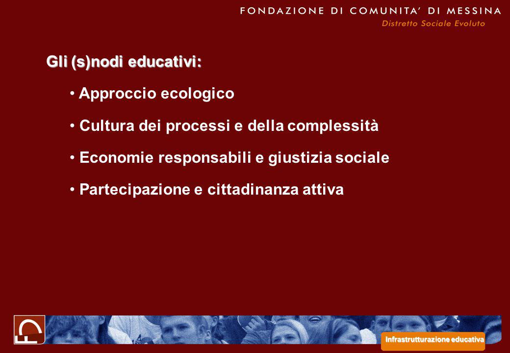 Gli (s)nodi educativi: Approccio ecologico