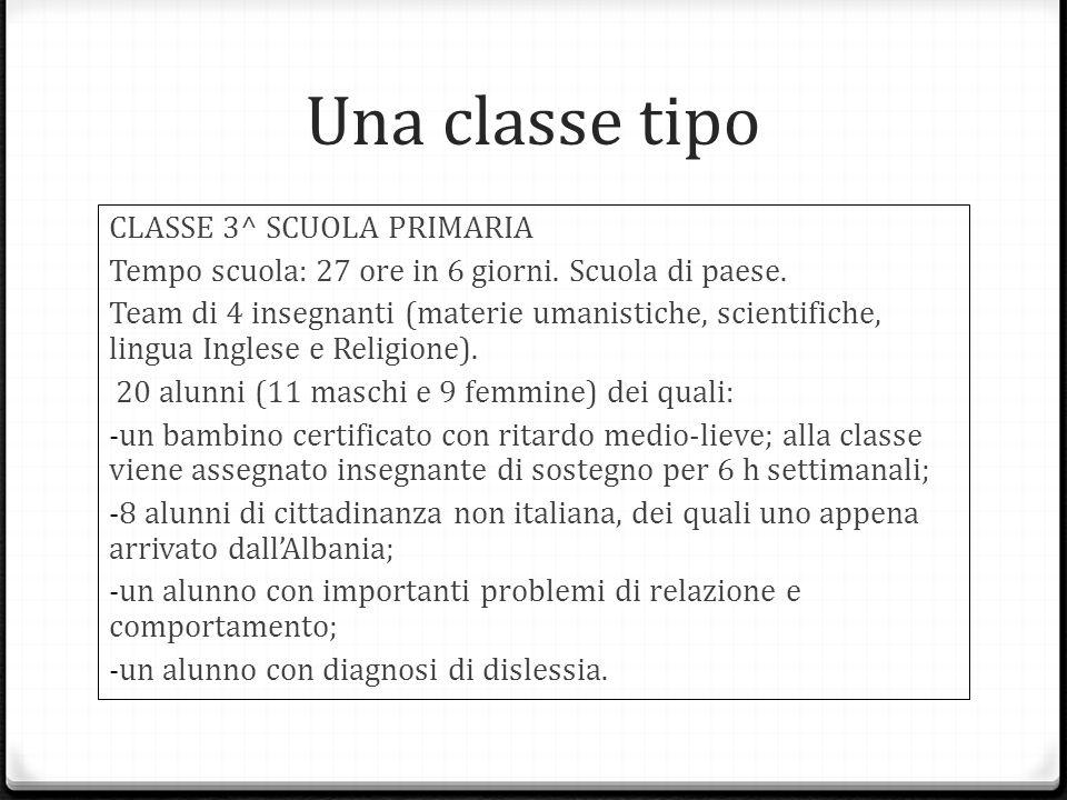 Una classe tipo CLASSE 3^ SCUOLA PRIMARIA