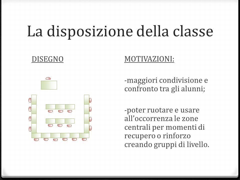 La disposizione della classe