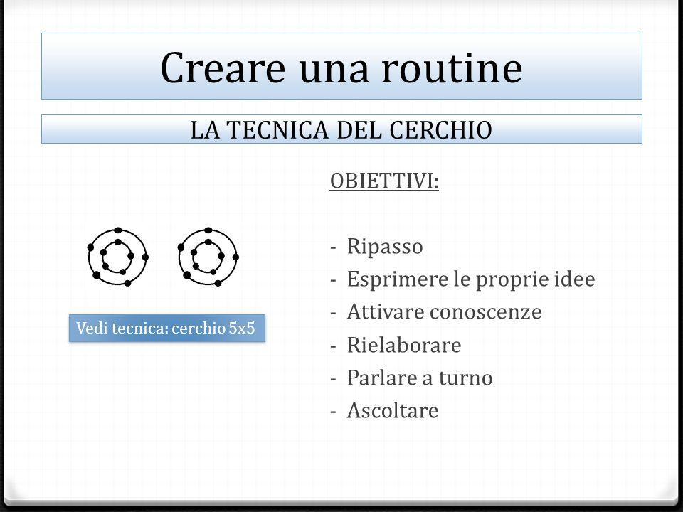 Creare una routine LA TECNICA DEL CERCHIO OBIETTIVI: Ripasso