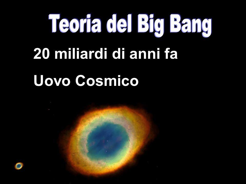 Teoria del Big Bang 20 miliardi di anni fa Uovo Cosmico