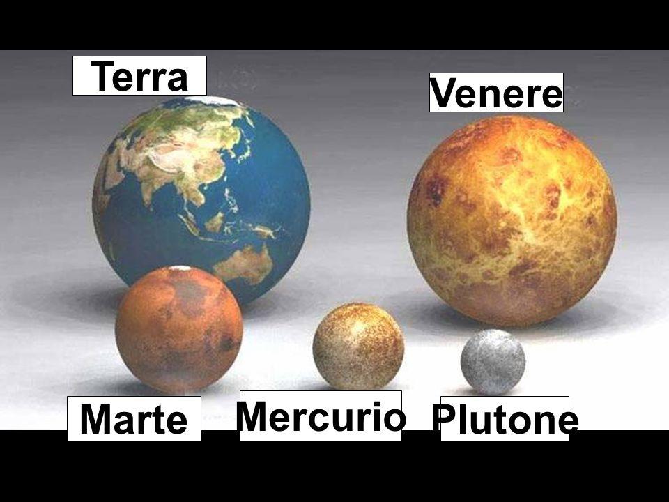 Terra Venere Mercurio Marte Plutone