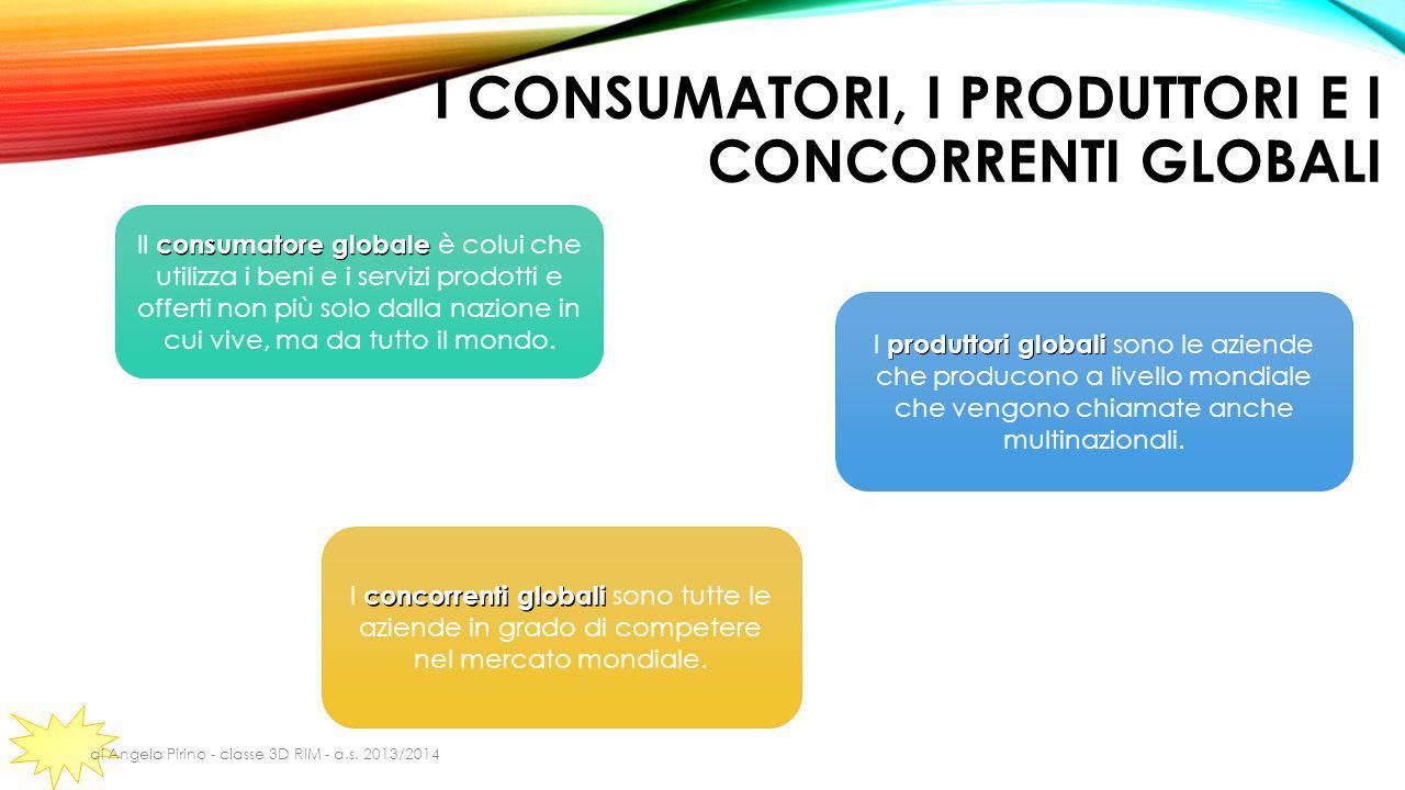 I consumatori, i produttori e i concorrenti globali