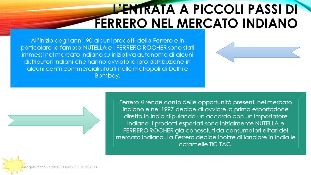 L'ENTRATA A PICCOLI PASSI DI FERRERO NEL MERCATO INDIANO