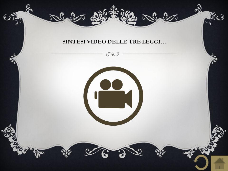 SINTESI VIDEO DELLE TRE LEGGI…