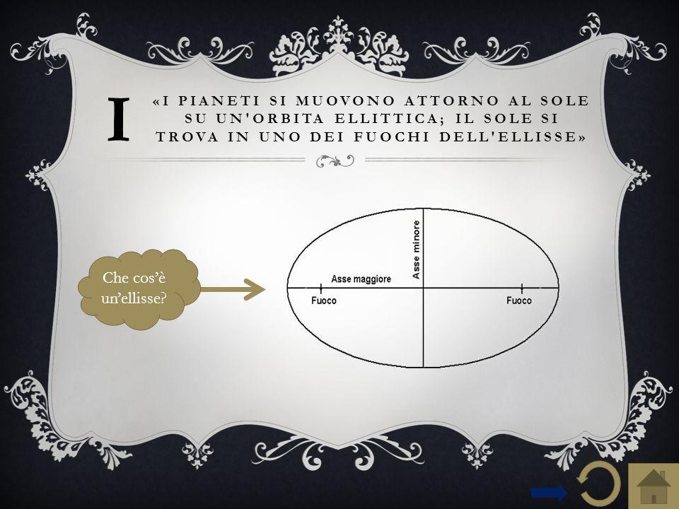I «i pianeti si muovono attorno al Sole su un orbita ellittica; il Sole si trova in uno dei fuochi dell ellisse»