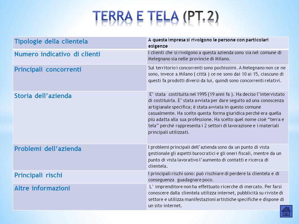 TERRA E TELA (PT.2) Tipologie della clientela