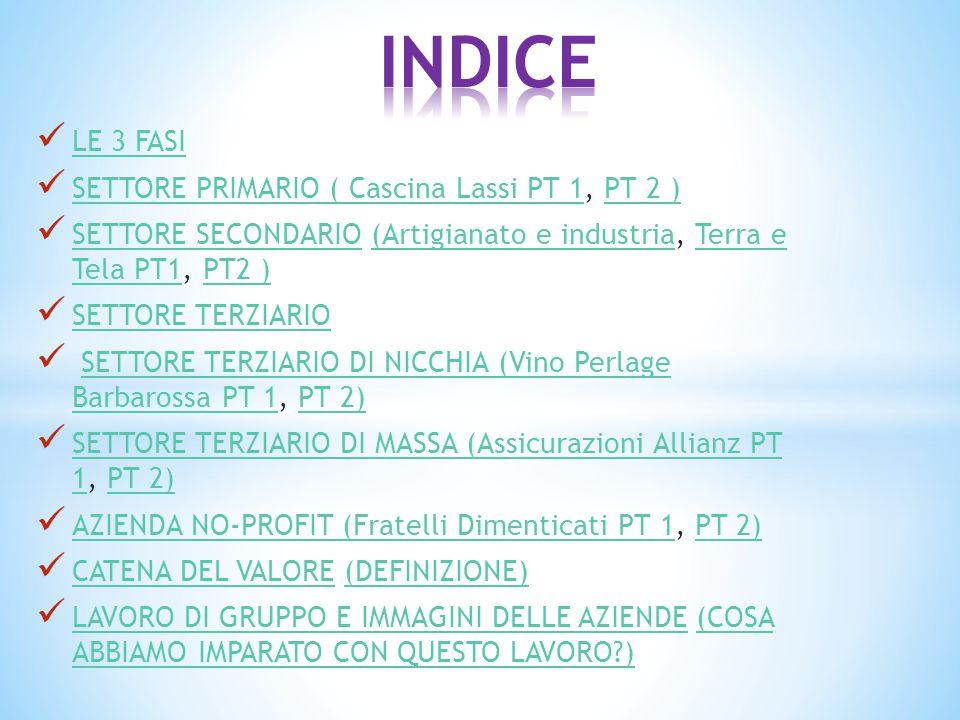 INDICE LE 3 FASI SETTORE PRIMARIO ( Cascina Lassi PT 1, PT 2 )