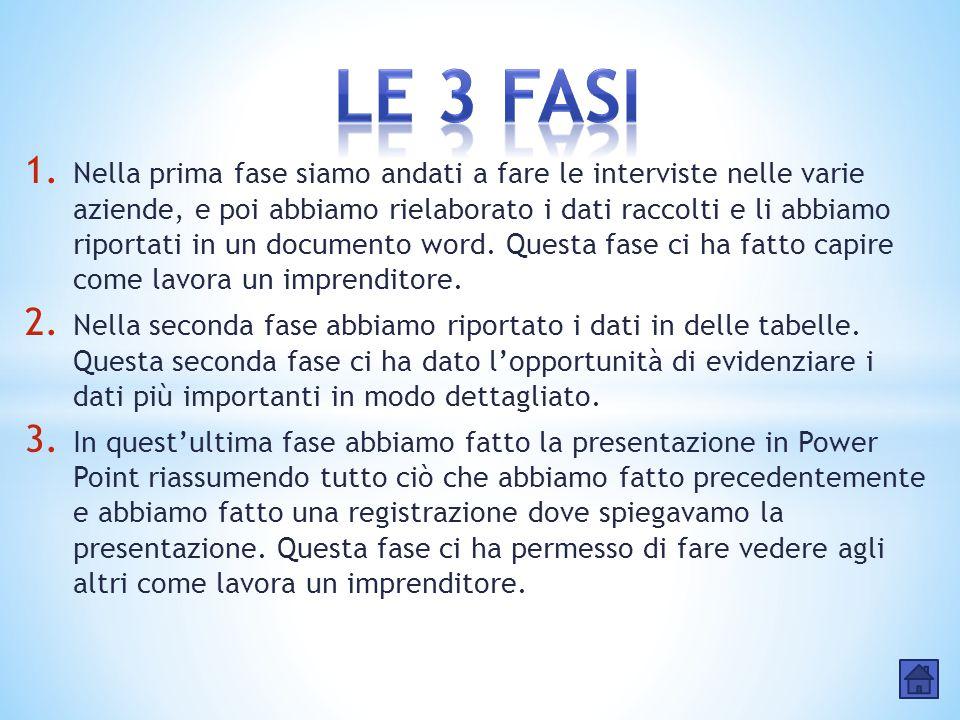 LE 3 FASI