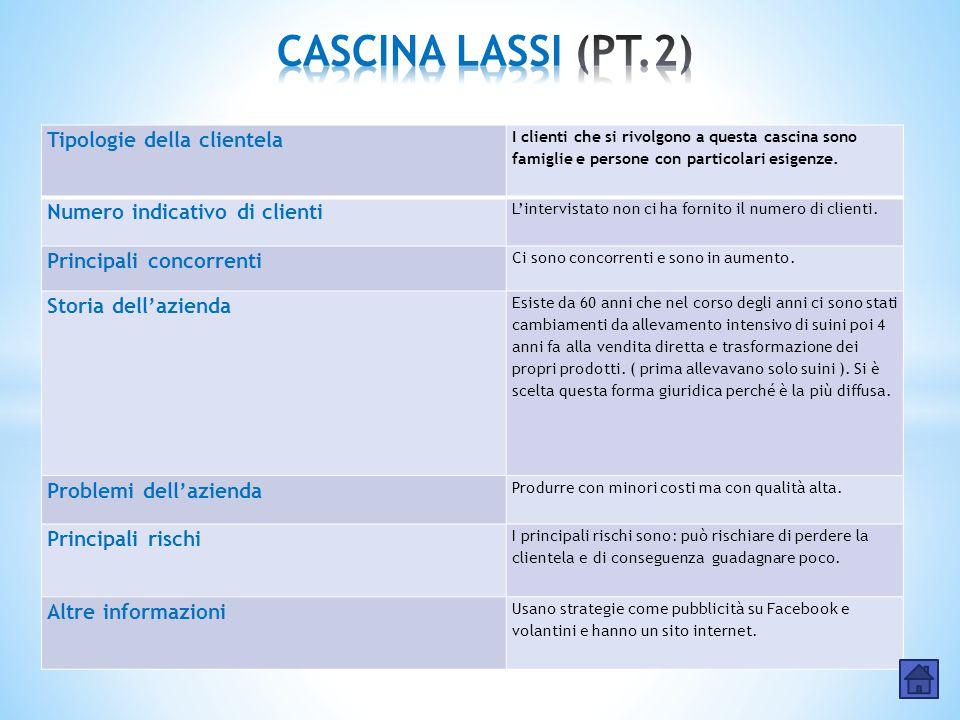 CASCINA LASSI (PT.2) Tipologie della clientela