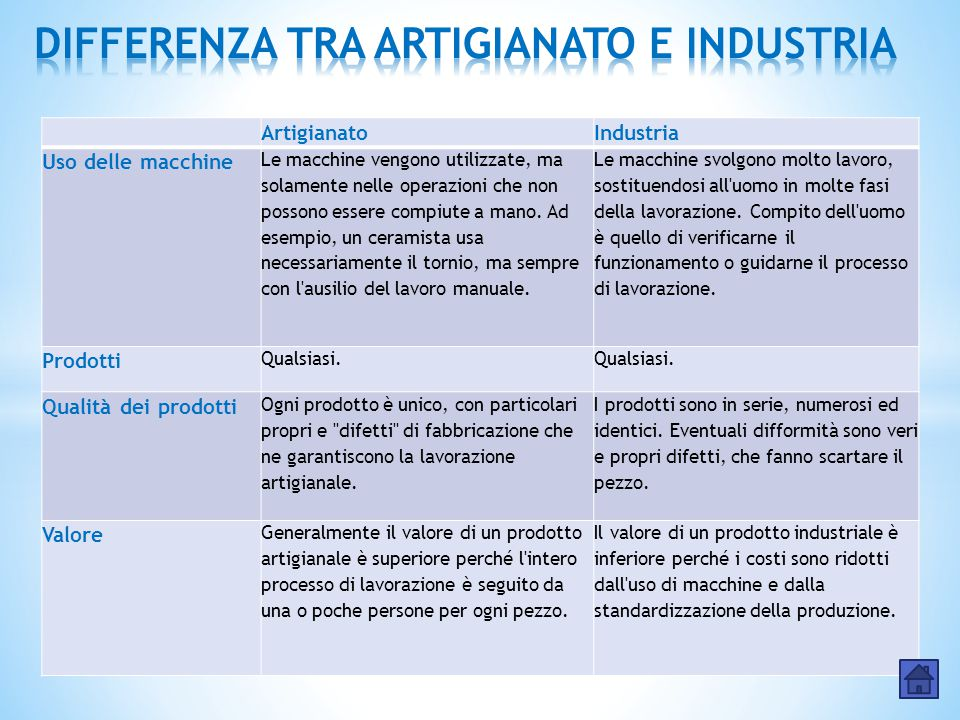DIFFERENZA TRA ARTIGIANATO E INDUSTRIA