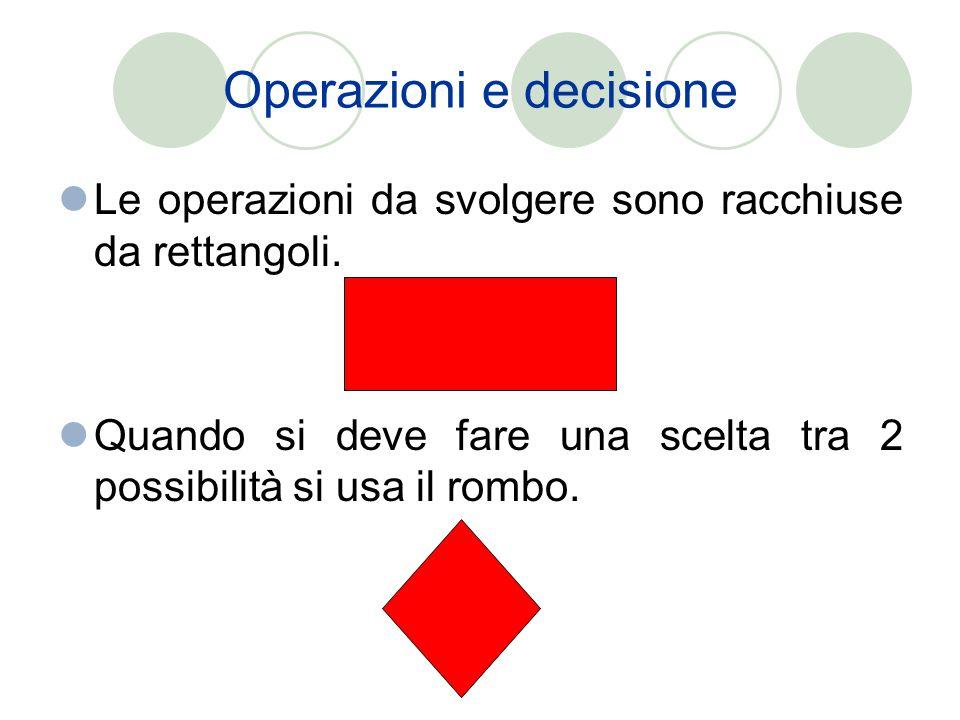 Operazioni e decisione