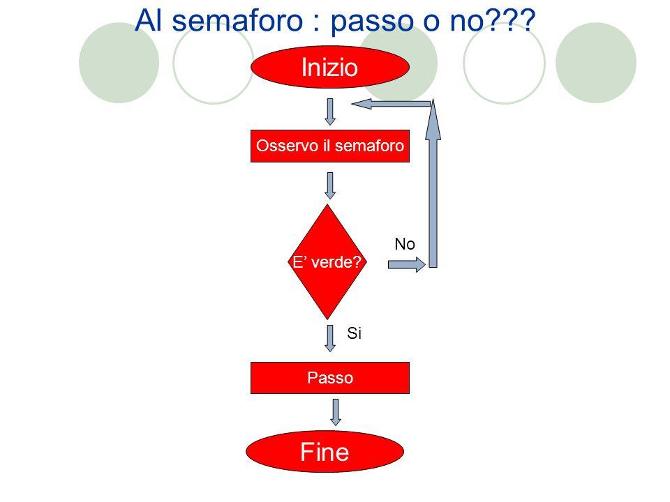Al semaforo : passo o no Inizio Fine Osservo il semaforo E' verde