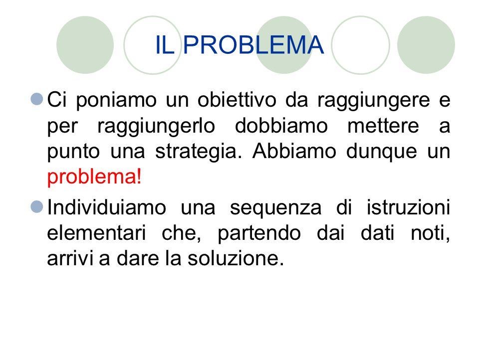 IL PROBLEMA Ci poniamo un obiettivo da raggiungere e per raggiungerlo dobbiamo mettere a punto una strategia. Abbiamo dunque un problema!