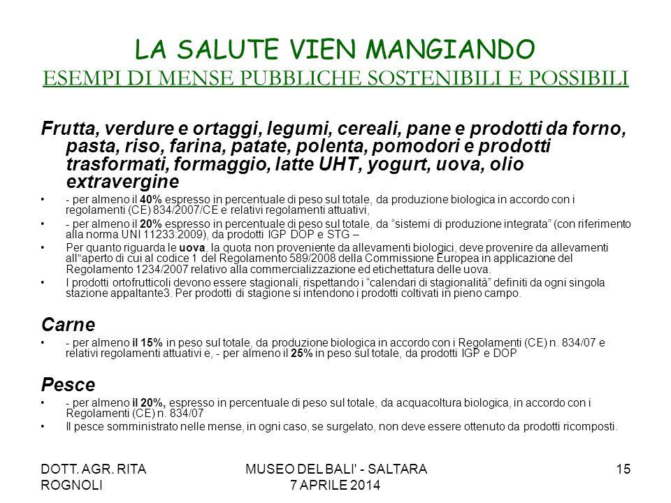 MUSEO DEL BALI - SALTARA 7 APRILE 2014