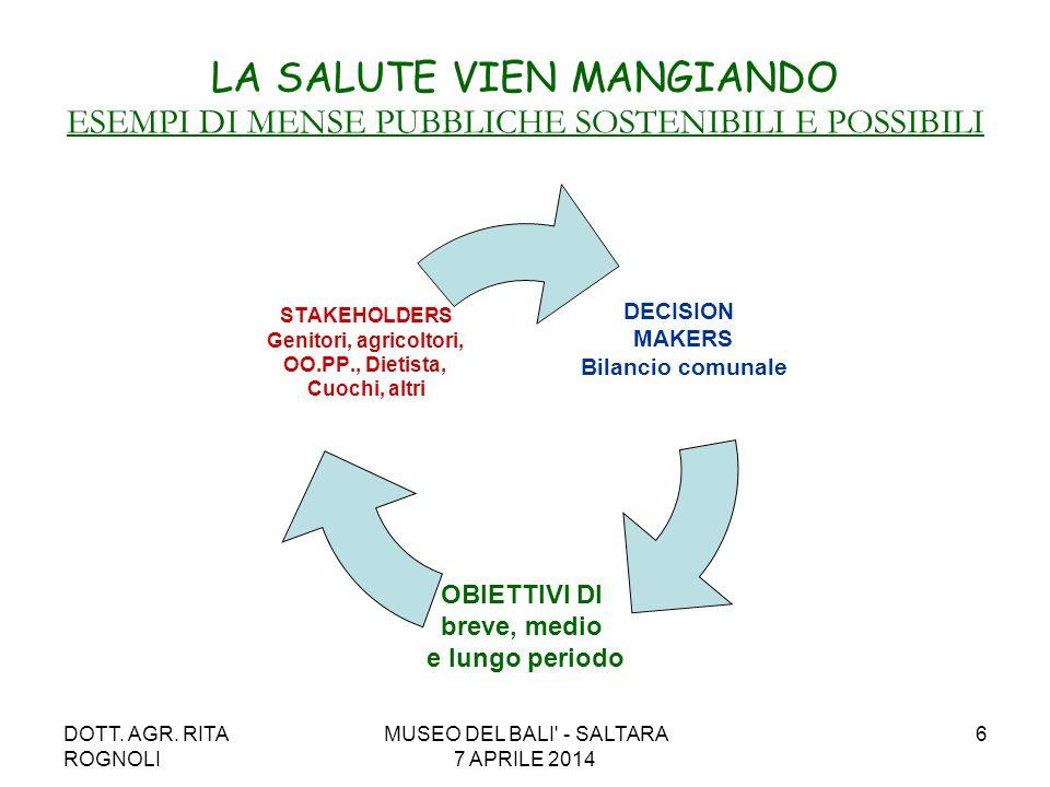 LA SALUTE VIEN MANGIANDO