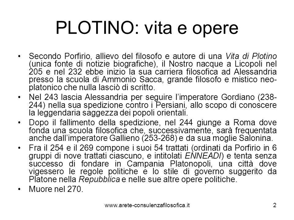 PLOTINO: vita e opere