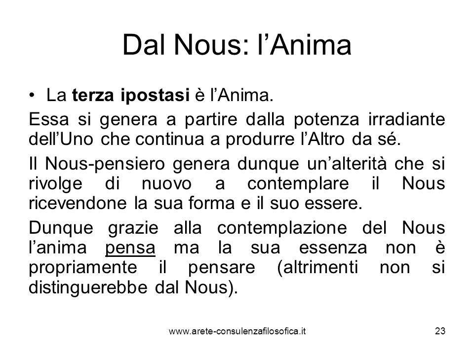 Dal Nous: l'Anima La terza ipostasi è l'Anima.