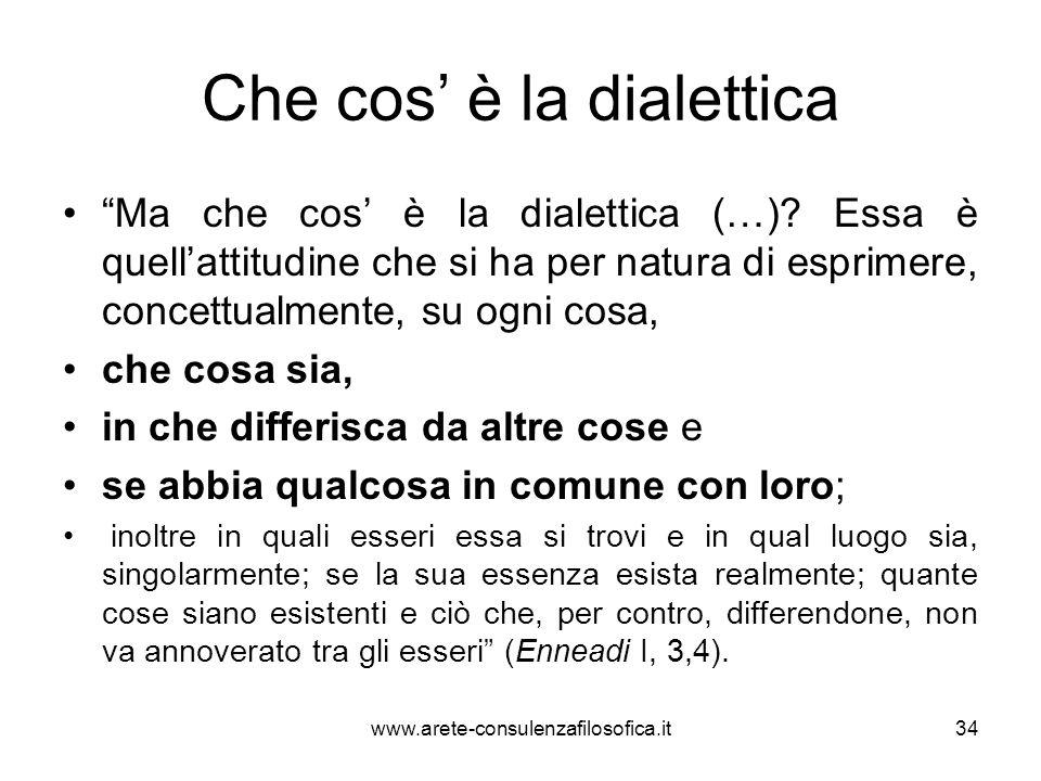 Che cos' è la dialettica