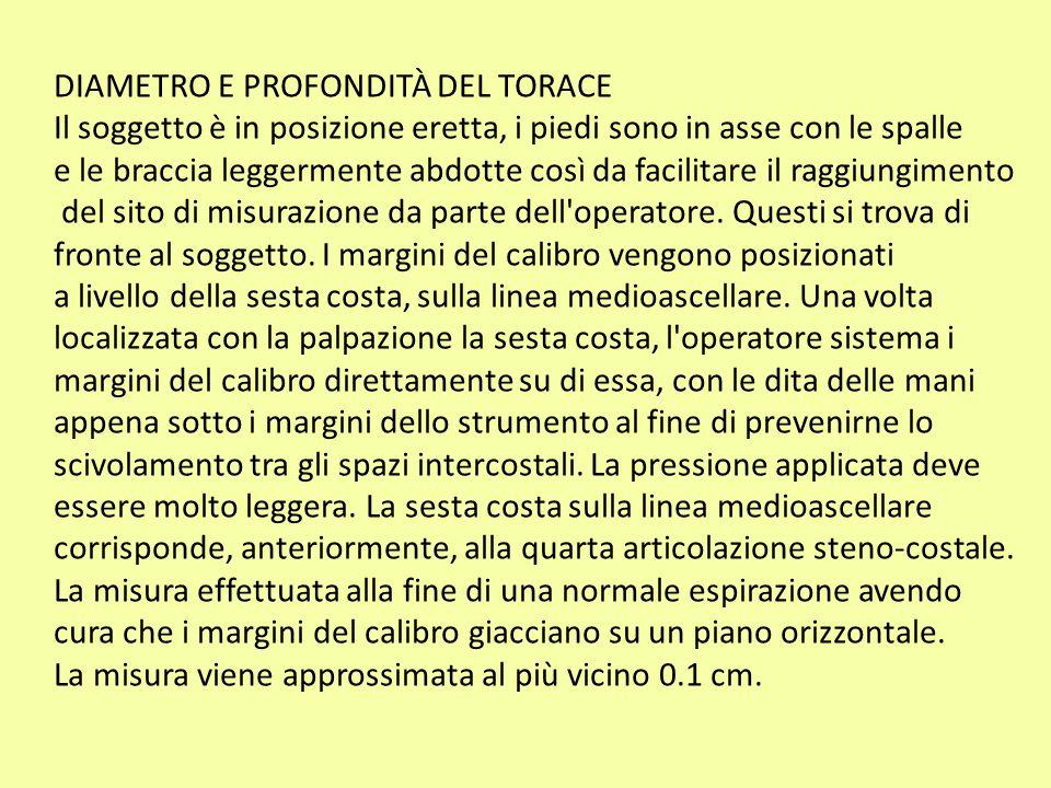 DIAMETRO E PROFONDITÀ DEL TORACE