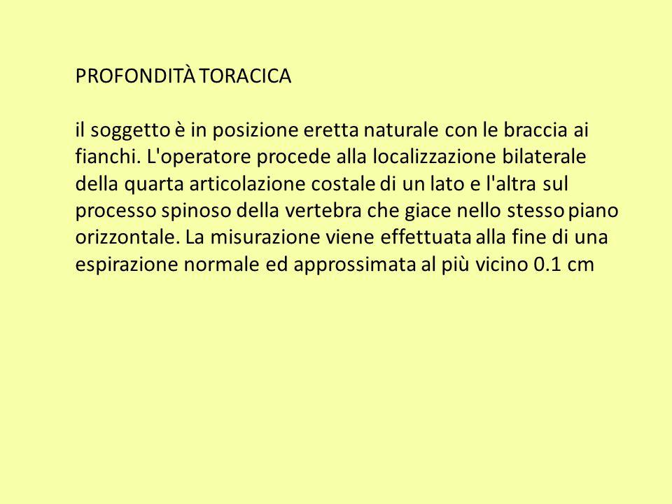 PROFONDITÀ TORACICA