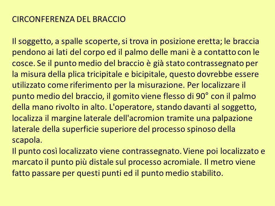 CIRCONFERENZA DEL BRACCIO