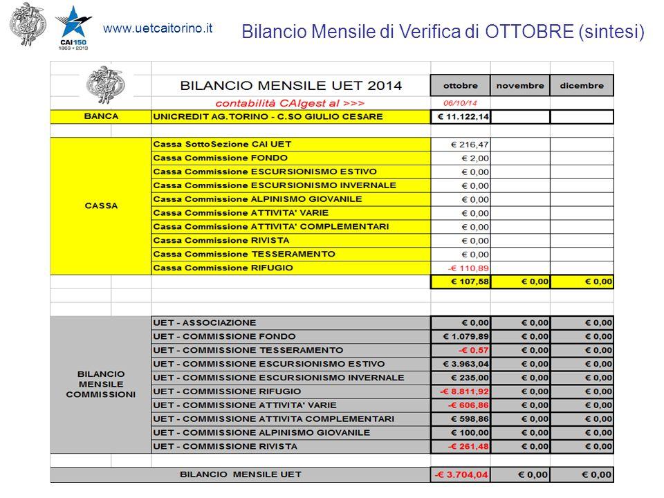 Bilancio Mensile di Verifica di OTTOBRE (sintesi)