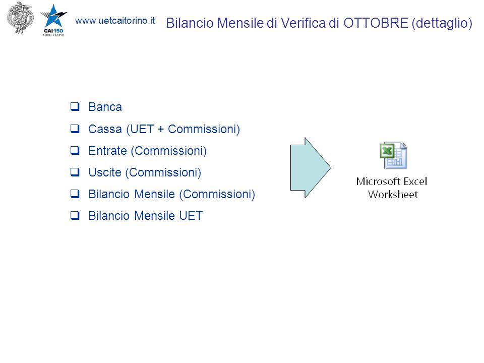 Bilancio Mensile di Verifica di OTTOBRE (dettaglio)
