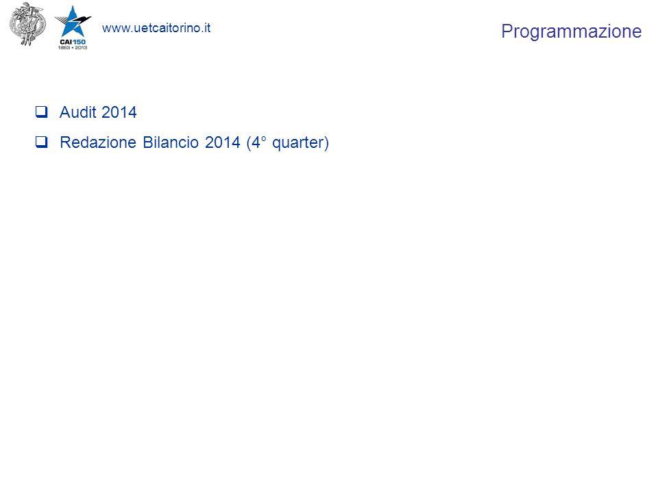 Programmazione Audit 2014 Redazione Bilancio 2014 (4° quarter)