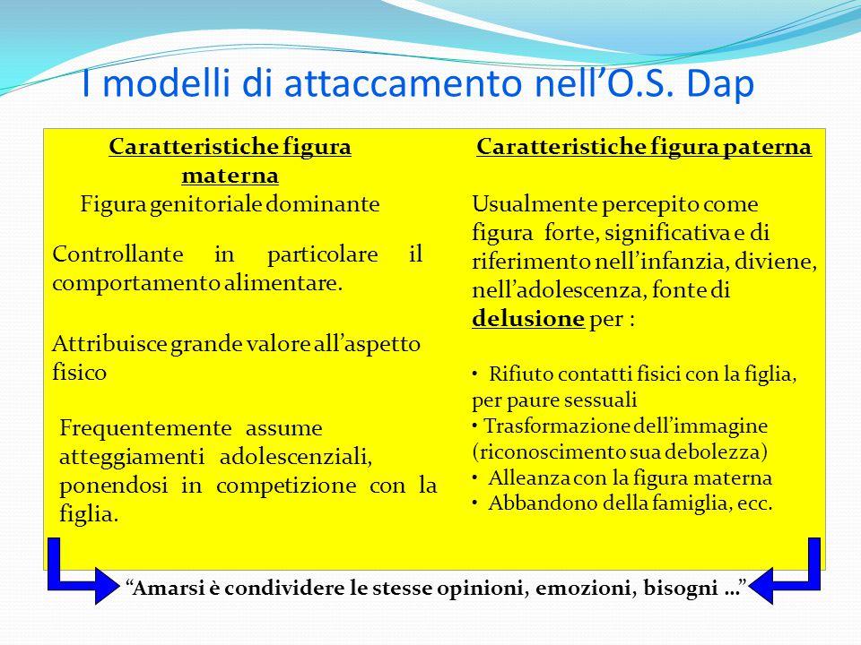 I modelli di attaccamento nell'O.S. Dap