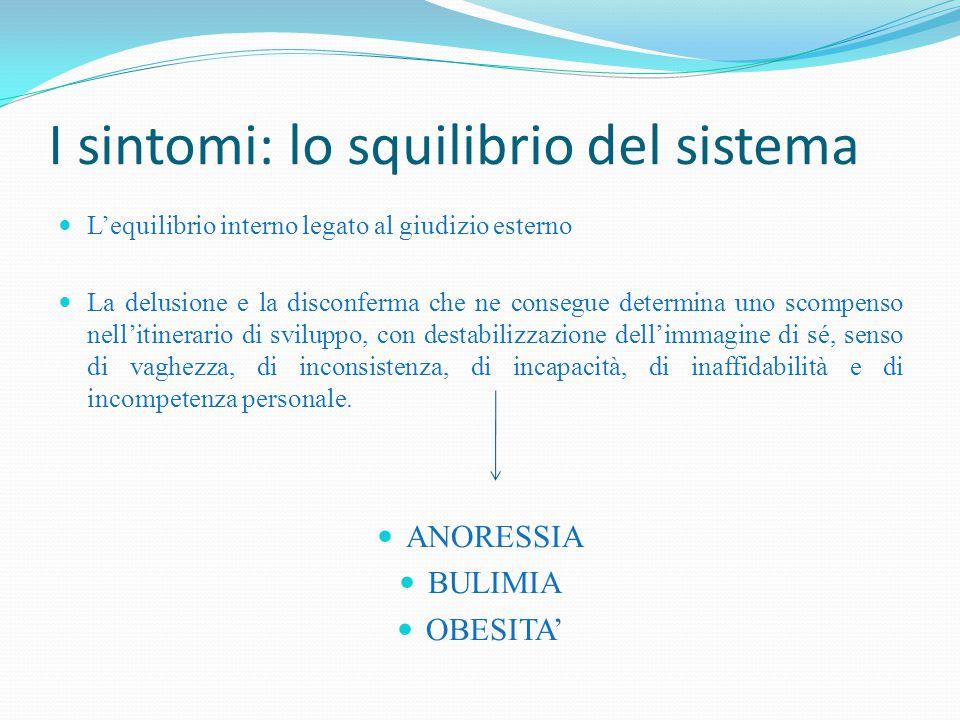 I sintomi: lo squilibrio del sistema