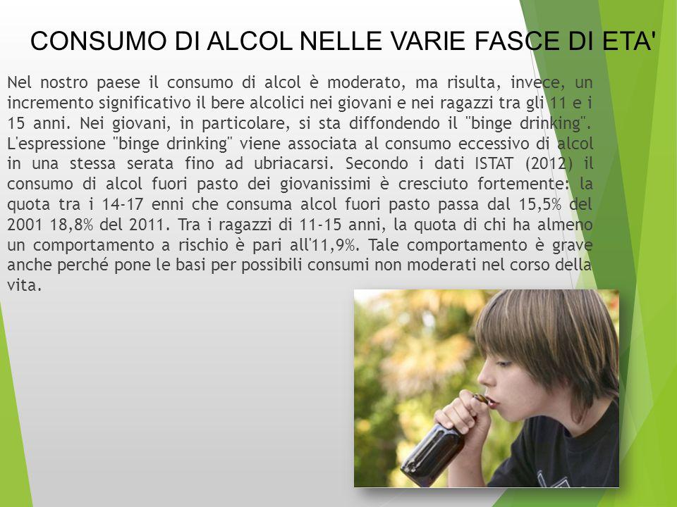CONSUMO DI ALCOL NELLE VARIE FASCE DI ETA