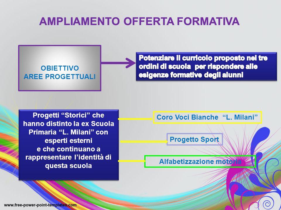 AMPLIAMENTO OFFERTA FORMATIVA AMPLIAMENTO OFFERTA FORMATIVA