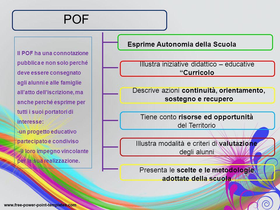 POF Esprime Autonomia della Scuola