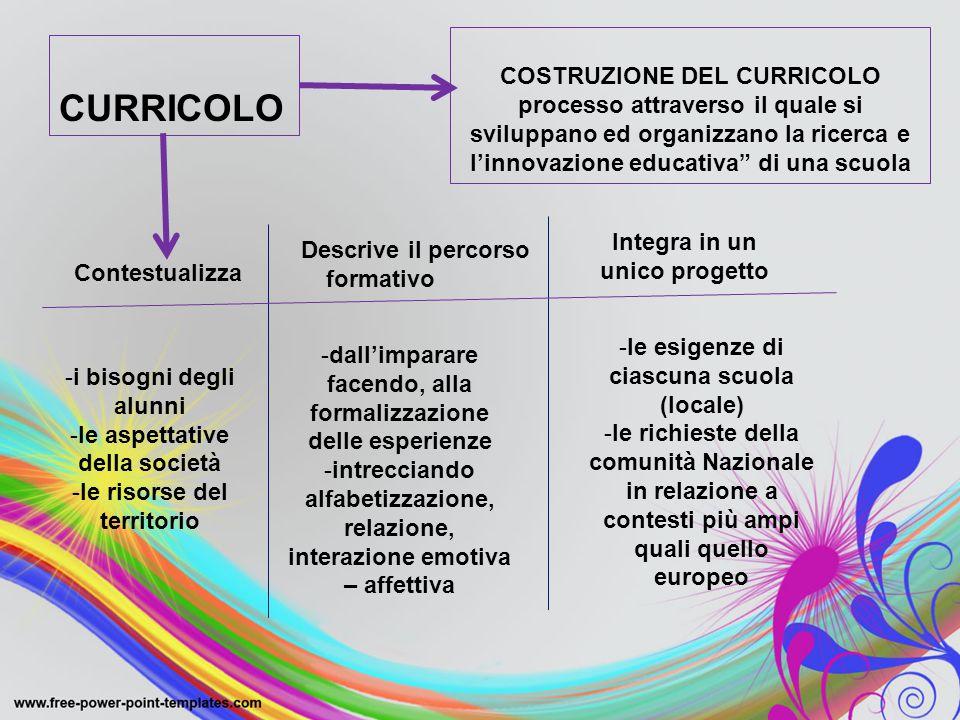 COSTRUZIONE DEL CURRICOLO processo attraverso il quale si sviluppano ed organizzano la ricerca e l'innovazione educativa di una scuola