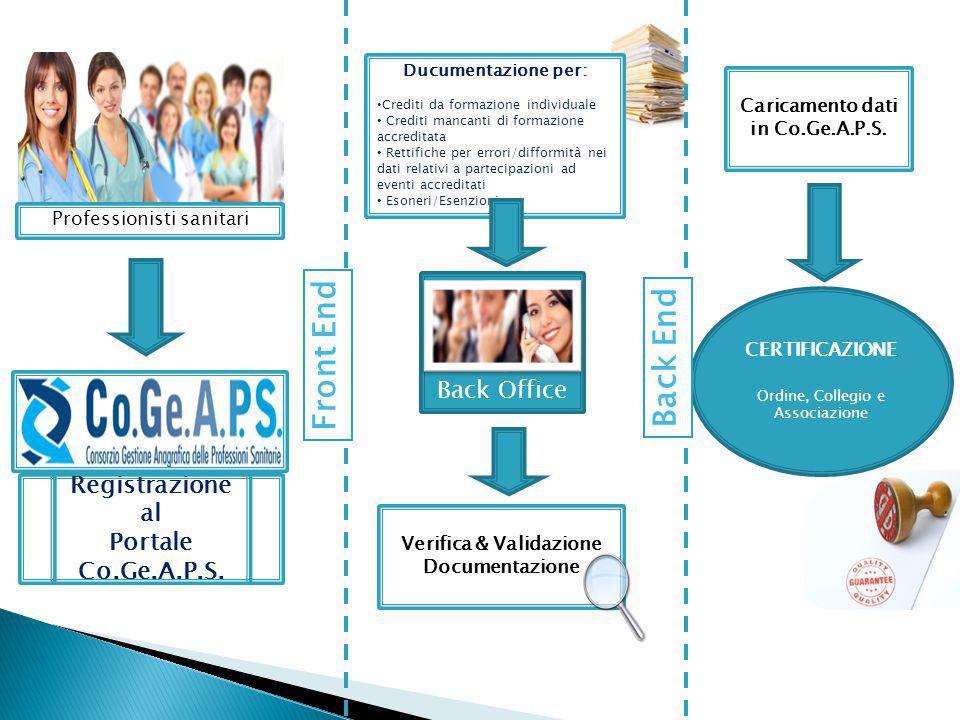 Caricamento dati in Co.Ge.A.P.S. Verifica & Validazione Documentazione