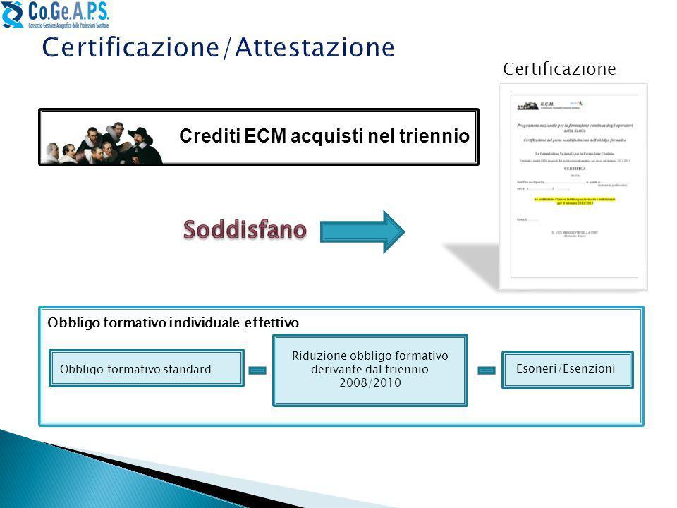 Certificazione/Attestazione
