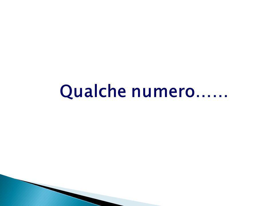 Qualche numero……