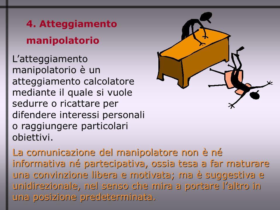 4. Atteggiamento manipolatorio.