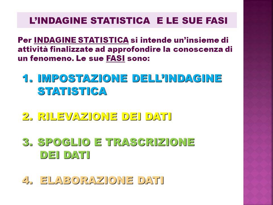 L'INDAGINE STATISTICA E LE SUE FASI
