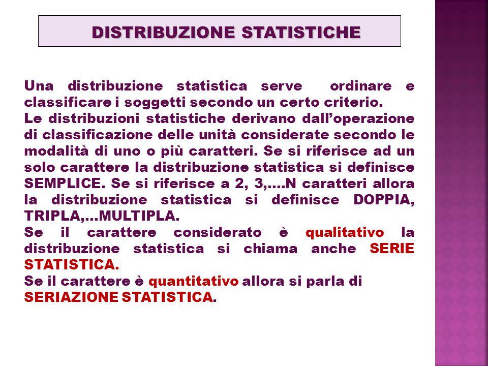 DISTRIBUZIONE STATISTICHE
