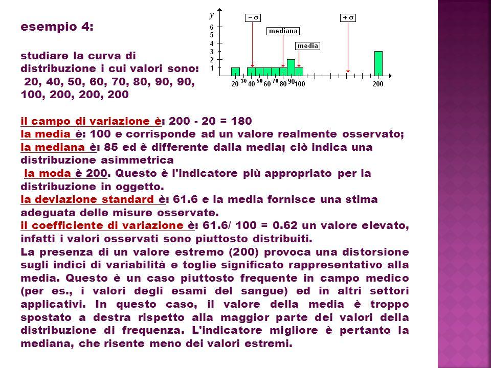 esempio 4: studiare la curva di distribuzione i cui valori sono: