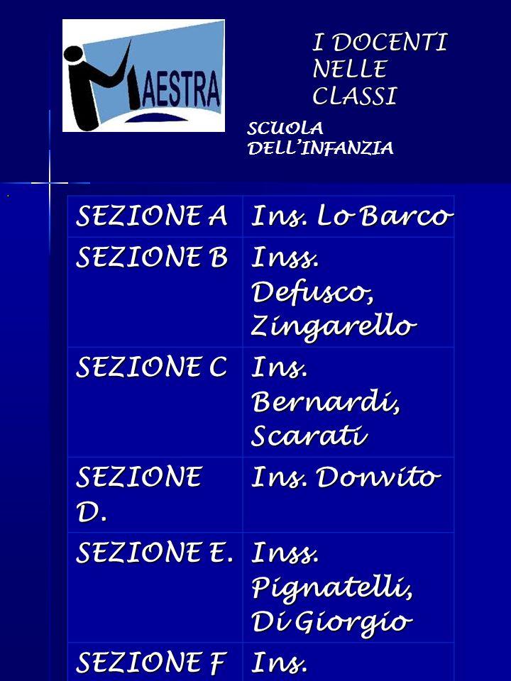 Inss. Defusco, Zingarello