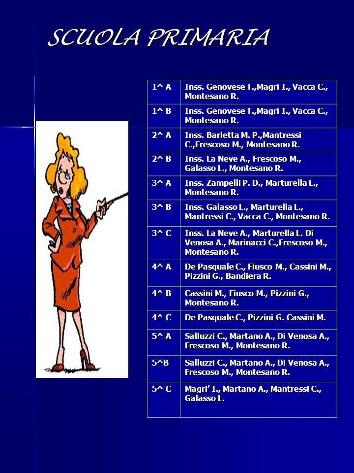 SCUOLA PRIMARIA 1^ A. Inss. Genovese T.,Magrì I., Vacca C., Montesano R. 1^ B. 2^ A.
