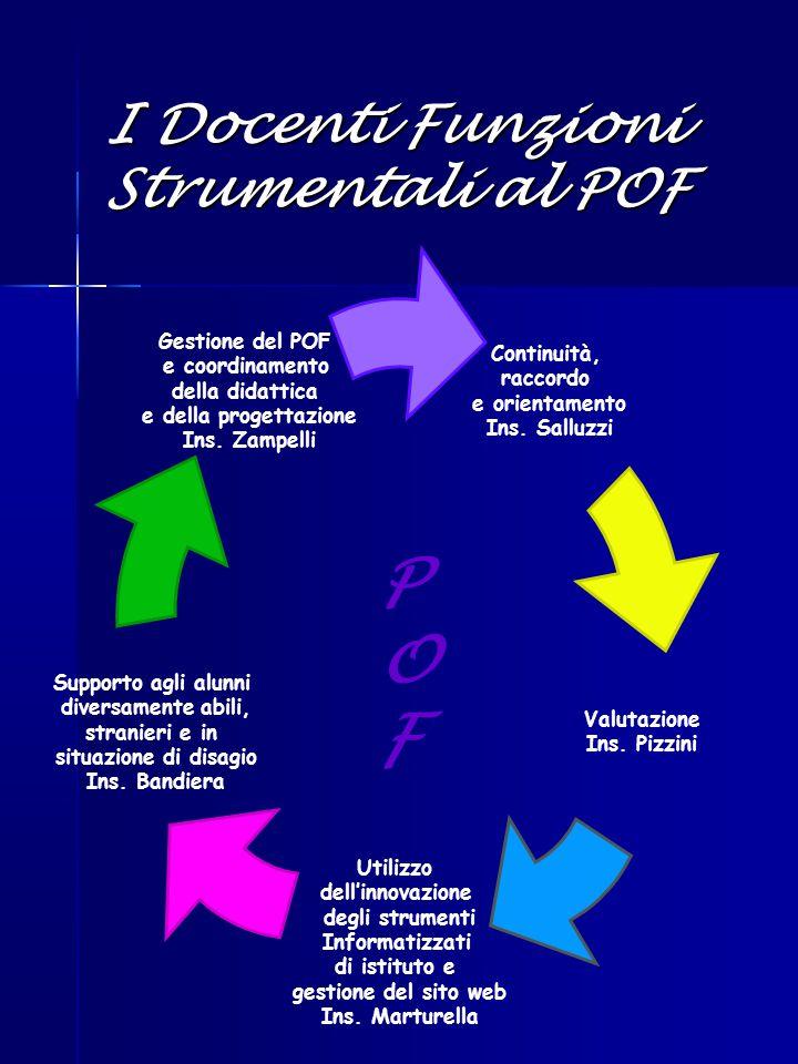 P O F I Docenti Funzioni Strumentali al POF Gestione del POF