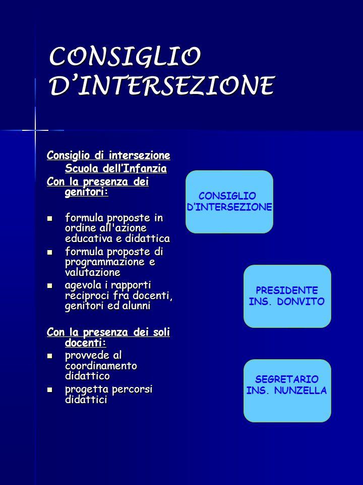 CONSIGLIO D'INTERSEZIONE