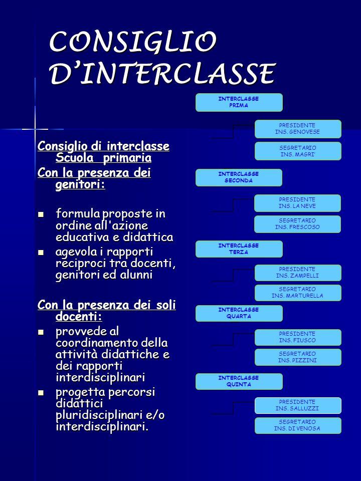 CONSIGLIO D'INTERCLASSE